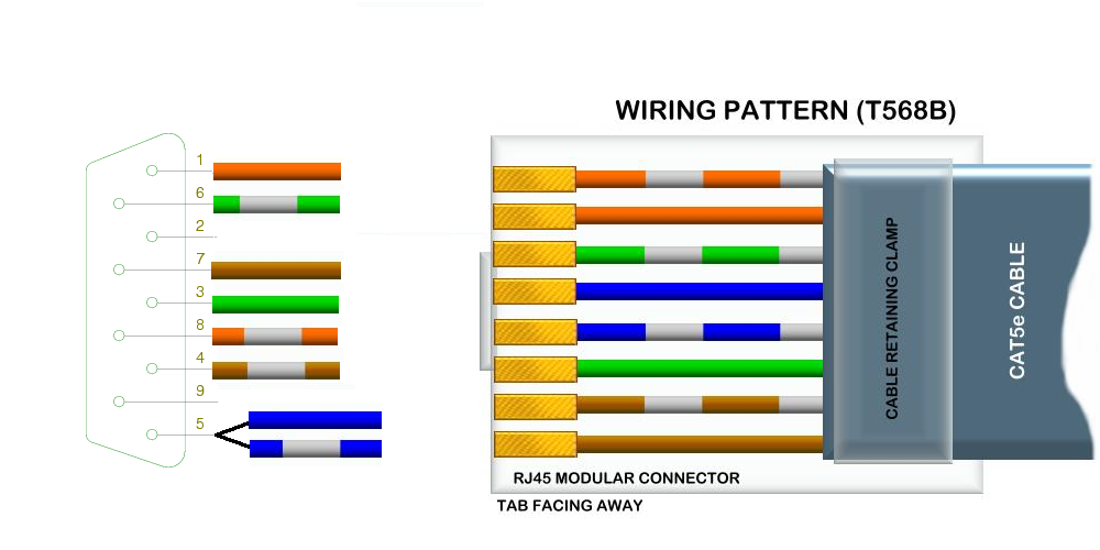 Feet Cate Wiring Diagram When Longer Cable Runs Require The - Cat5e wiring diagram t568b